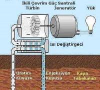jeotermal sıcak su Sındırgı ilçe teisi proje (5)