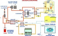 jeotermal-sıcak-su-Sındırgı-ilçe-tesisi-proje- seracılık, cetinadam- kaplıca (1)